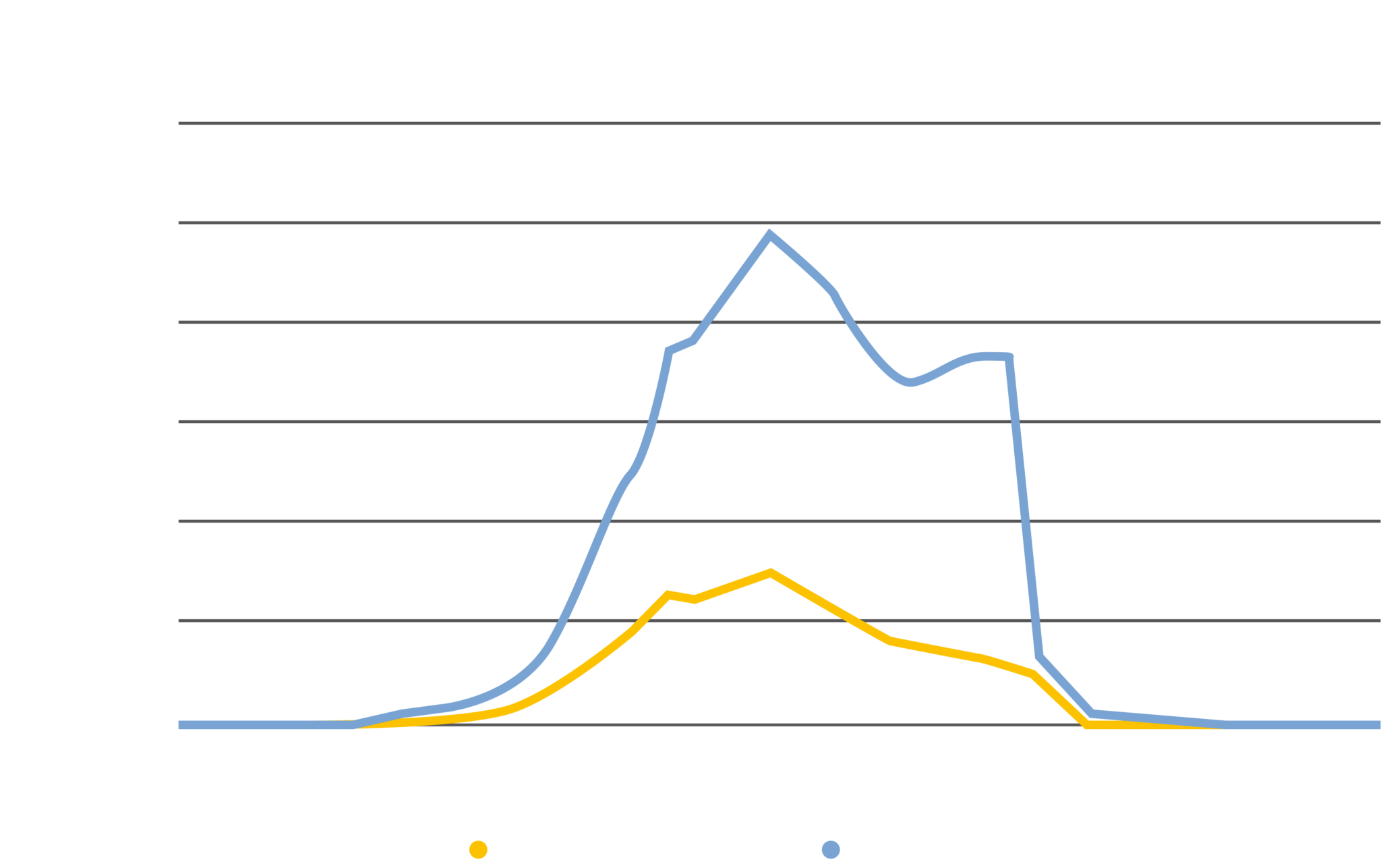 Traditional VVX recovery does not include energy recovery from kitchen exhaust air, only the non polluted air from general areas.